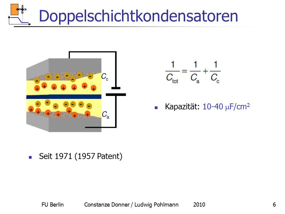 FU Berlin Constanze Donner / Ludwig Pohlmann 20106 Doppelschichtkondensatoren Kapazität: 10-40  F/cm 2 Seit 1971 (1957 Patent)