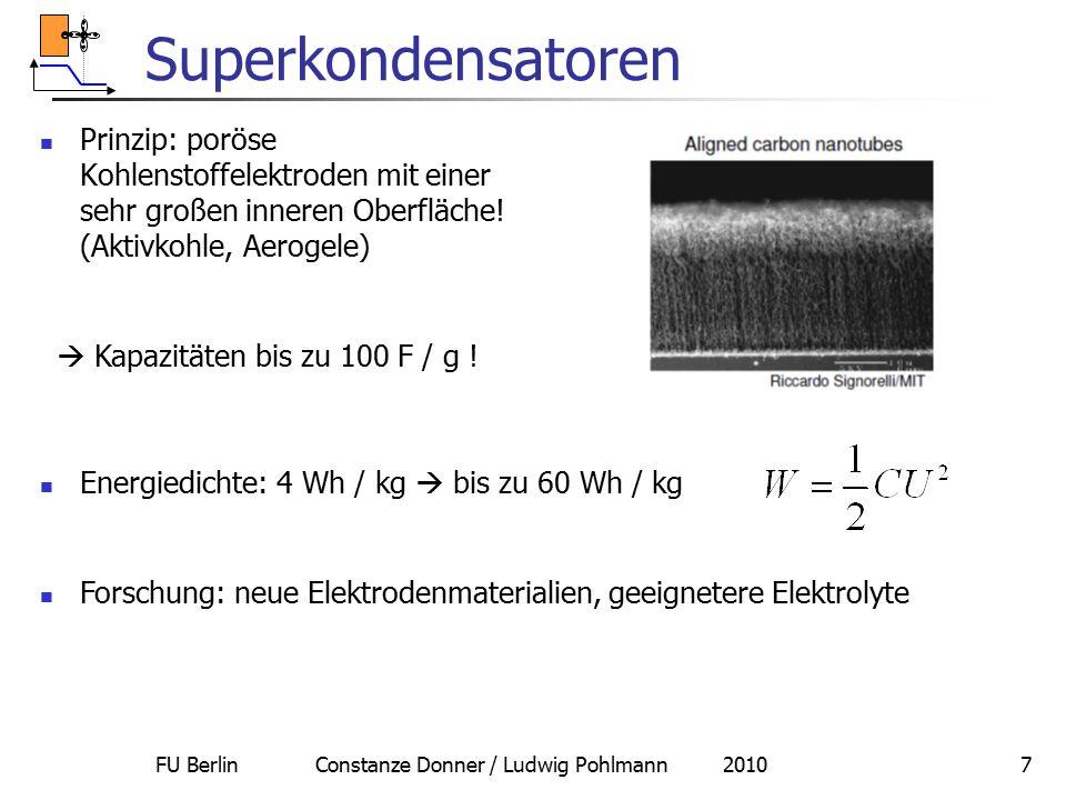 FU Berlin Constanze Donner / Ludwig Pohlmann 20107 Superkondensatoren Prinzip: poröse Kohlenstoffelektroden mit einer sehr großen inneren Oberfläche!