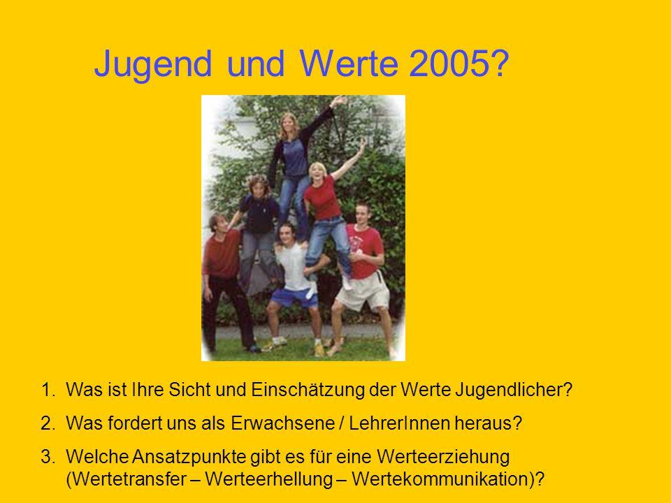 Jugend und Werte 2005.1.Was ist Ihre Sicht und Einschätzung der Werte Jugendlicher.
