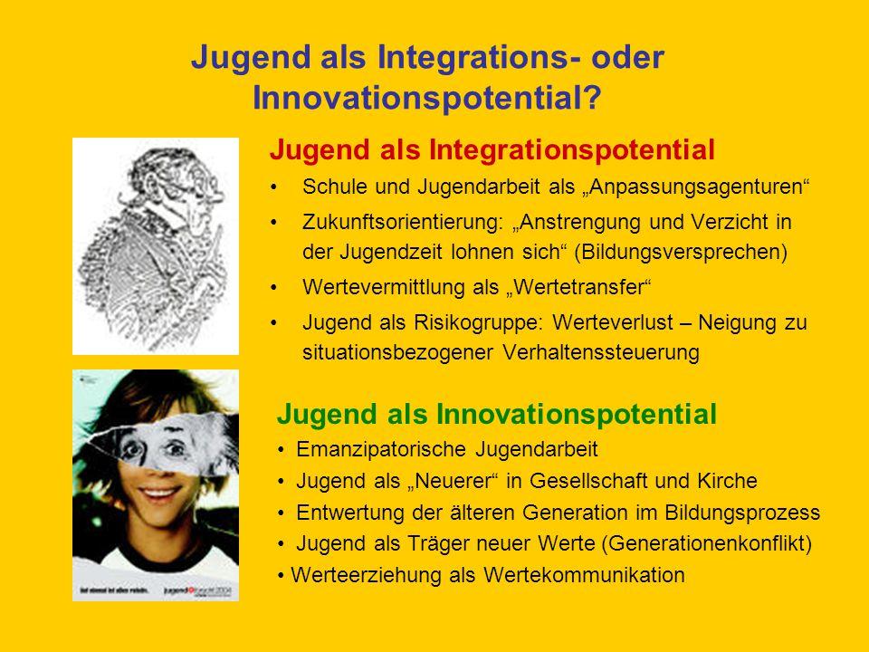 """Jugend als Integrations- oder Innovationspotential? Jugend als Integrationspotential Schule und Jugendarbeit als """"Anpassungsagenturen"""" Zukunftsorienti"""