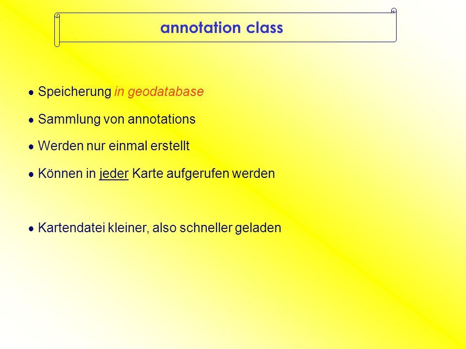  Sammlung von annotations  Werden nur einmal erstellt  Können in jeder Karte aufgerufen werden  Speicherung in geodatabase  Kartendatei kleiner, also schneller geladen annotation class