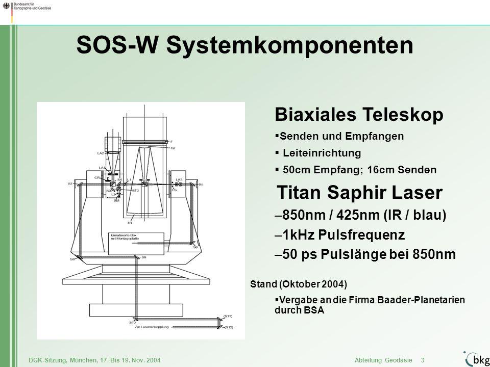 DGK-Sitzung, München, 17. Bis 19. Nov. 2004 Abteilung Geodäsie 3 SOS-W Systemkomponenten Biaxiales Teleskop  Senden und Empfangen  Leiteinrichtung 