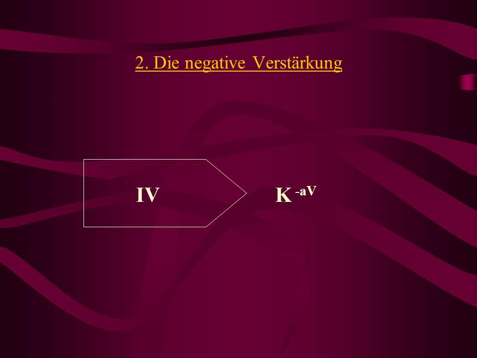 1. Die posive Verstärkung IVK V+