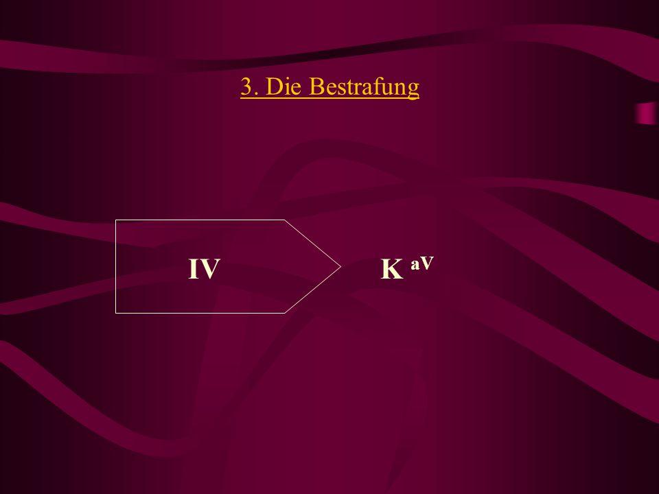 2. Die negative Verstärkung IVK -aV