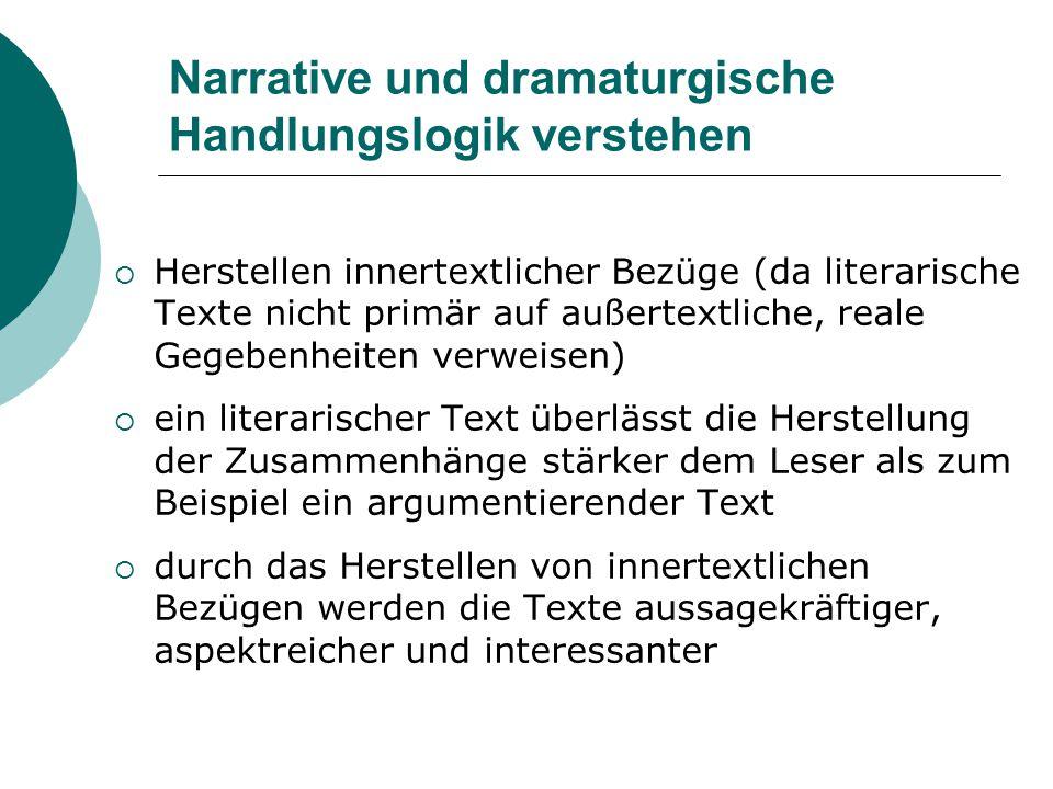 Mit Fiktionalität bewusst umgehen  literarische Texte verweisen nicht direkt auf die außersprachliche Realität, sondern schaffen ein eigenes Bezugssystem  Sch.