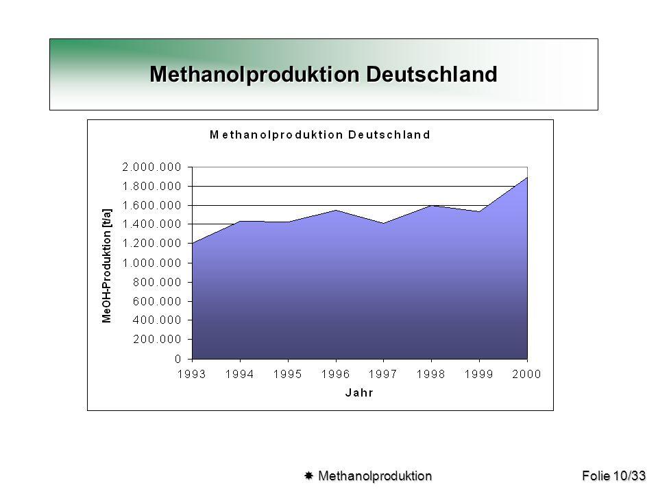 Folie 10/33 Methanolproduktion Deutschland  Methanolproduktion  Methanolproduktion