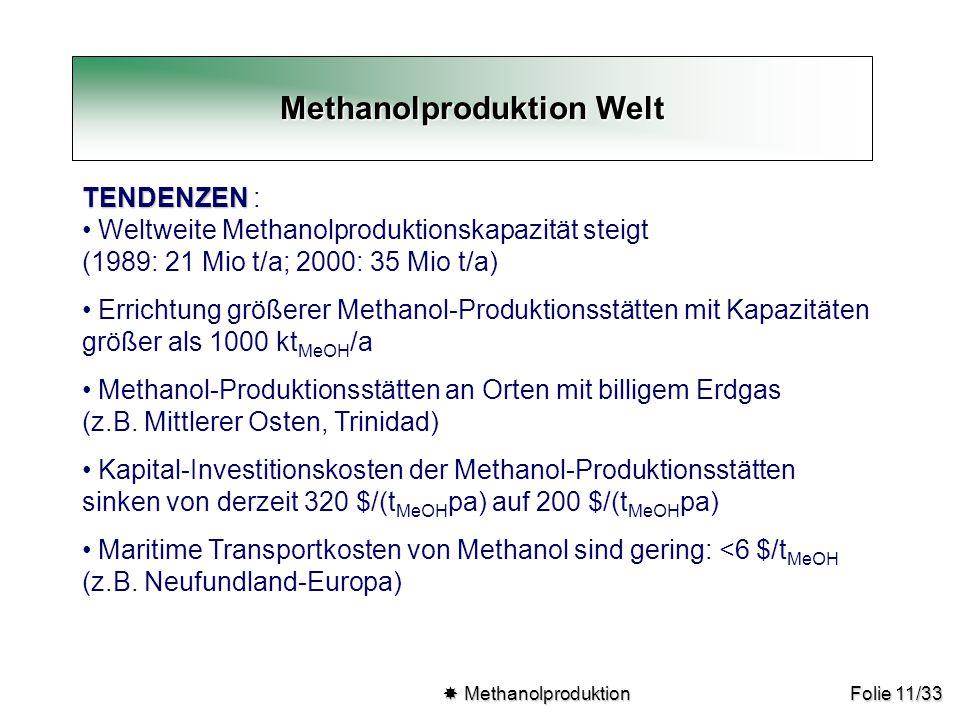 Folie 11/33 Methanolproduktion Welt  Methanolproduktion  Methanolproduktion TENDENZEN TENDENZEN : Weltweite Methanolproduktionskapazität steigt (198