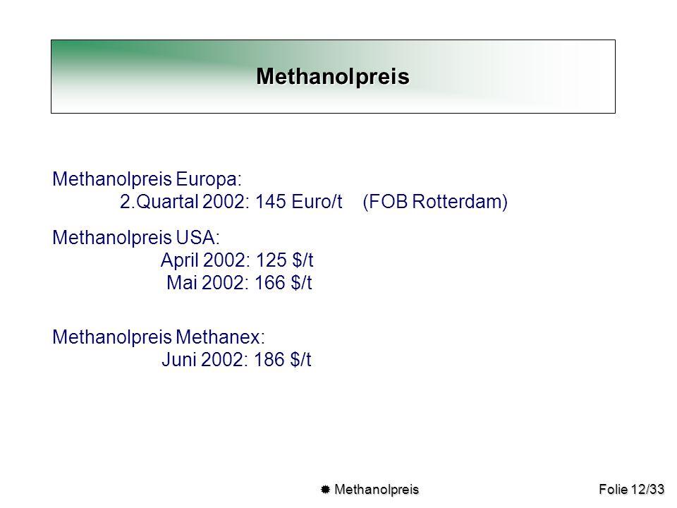 Folie 12/33 Methanolpreis  Methanolpreis  Methanolpreis Methanolpreis Europa: 2.Quartal 2002: 145 Euro/t (FOB Rotterdam) Methanolpreis USA: April 20