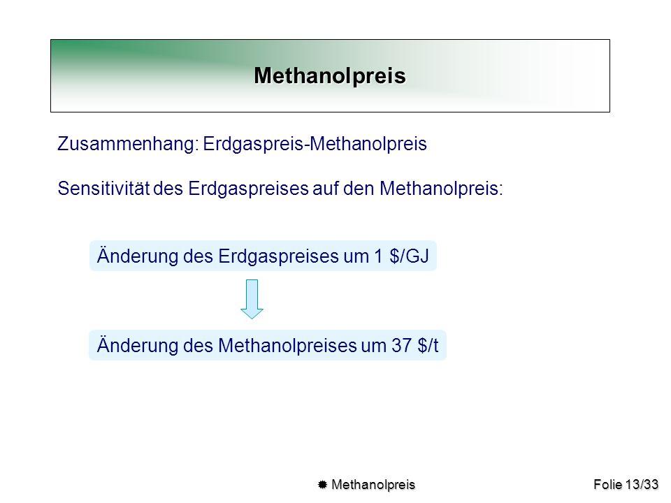 Folie 13/33 Methanolpreis  Methanolpreis  Methanolpreis Zusammenhang: Erdgaspreis-Methanolpreis Sensitivität des Erdgaspreises auf den Methanolpreis