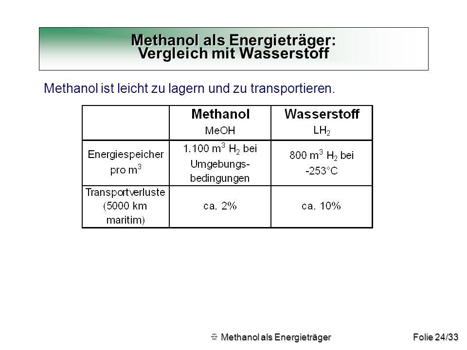 Folie 24/33 Methanol als Energieträger: Vergleich mit Wasserstoff  Methanol als Energieträger  Methanol als Energieträger Methanol ist leicht zu lag