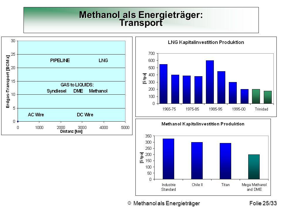 Folie 25/33 Methanol als Energieträger: Transport  Methanol als Energieträger  Methanol als Energieträger