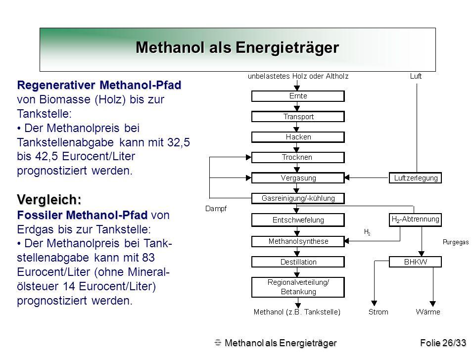 Folie 26/33 Methanol als Energieträger  Methanol als Energieträger  Methanol als Energieträger Regenerativer Methanol-Pfad Regenerativer Methanol-Pf