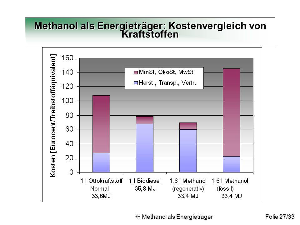 Folie 27/33 Methanol als Energieträger: Kostenvergleich von Kraftstoffen  Methanol als Energieträger  Methanol als Energieträger