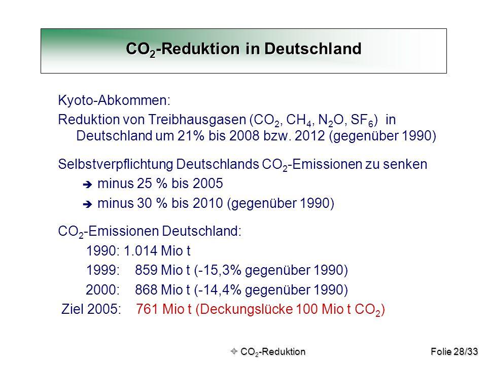 Folie 28/33 CO 2 -Reduktion in Deutschland Kyoto-Abkommen: Reduktion von Treibhausgasen (CO 2, CH 4, N 2 O, SF 6 ) in Deutschland um 21% bis 2008 bzw.