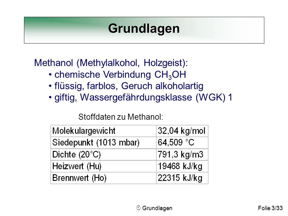 Folie 3/33 Grundlagen Methanol (Methylalkohol, Holzgeist): chemische Verbindung CH 3 OH flüssig, farblos, Geruch alkoholartig giftig, Wassergefährdung