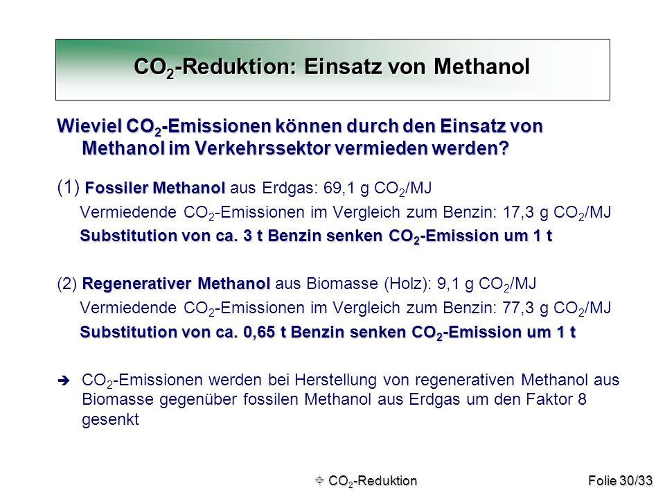 Folie 30/33 CO 2 -Reduktion: Einsatz von Methanol Wieviel CO 2 -Emissionen können durch den Einsatz von Methanol im Verkehrssektor vermieden werden? F