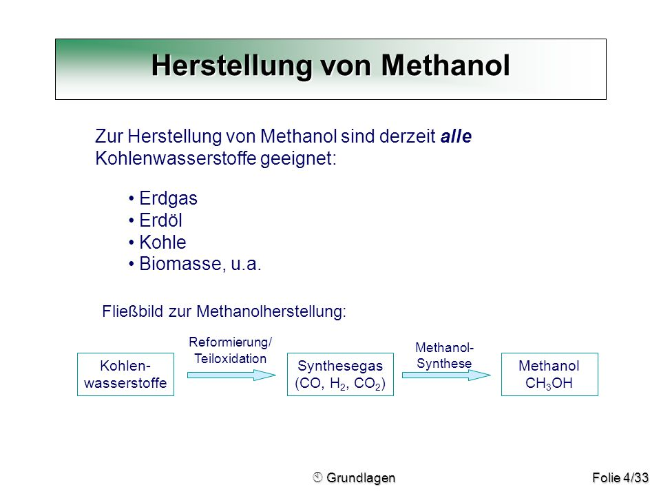 Folie 4/33 Herstellung von Methanol Zur Herstellung von Methanol sind derzeit alle Kohlenwasserstoffe geeignet: Erdgas Erdöl Kohle Biomasse, u.a. Hers