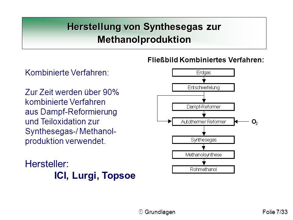 Folie 7/33 Herstellung von Synthesegas zur Methanolproduktion  Grundlagen  Grundlagen Kombinierte Verfahren: Zur Zeit werden über 90% kombinierte Ve