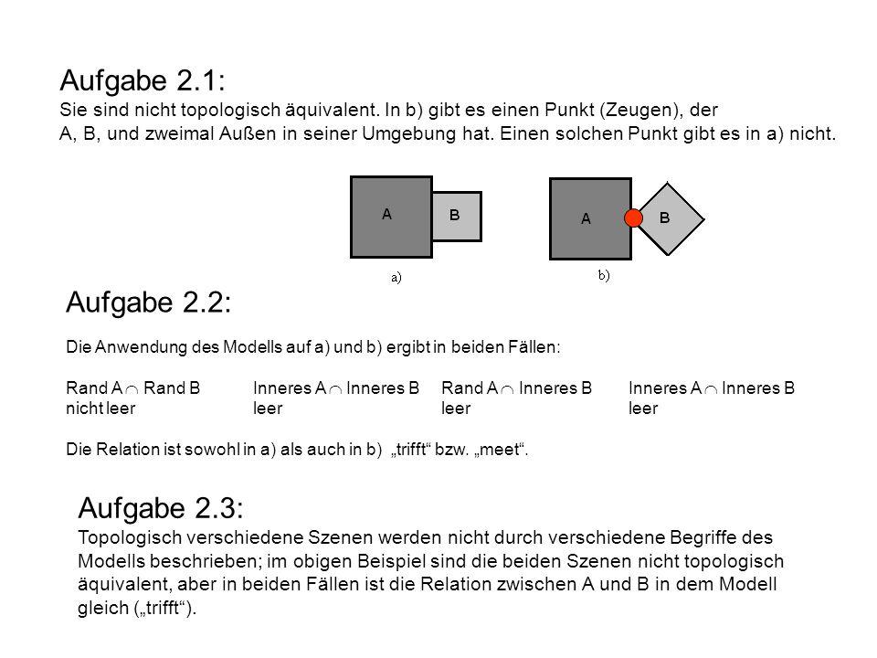 Aufgabe 2.1: Sie sind nicht topologisch äquivalent. In b) gibt es einen Punkt (Zeugen), der A, B, und zweimal Außen in seiner Umgebung hat. Einen solc