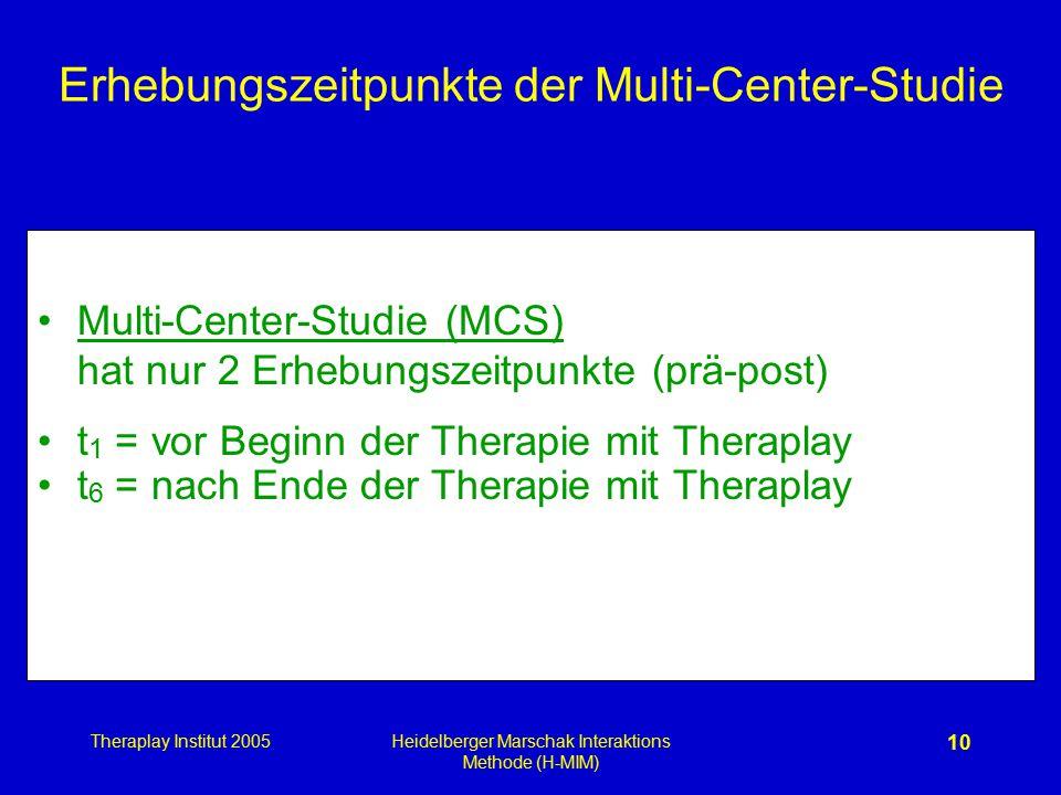 Theraplay Institut 2005Heidelberger Marschak Interaktions Methode (H-MIM) 10 Erhebungszeitpunkte der Multi-Center-Studie Multi-Center-Studie (MCS) hat