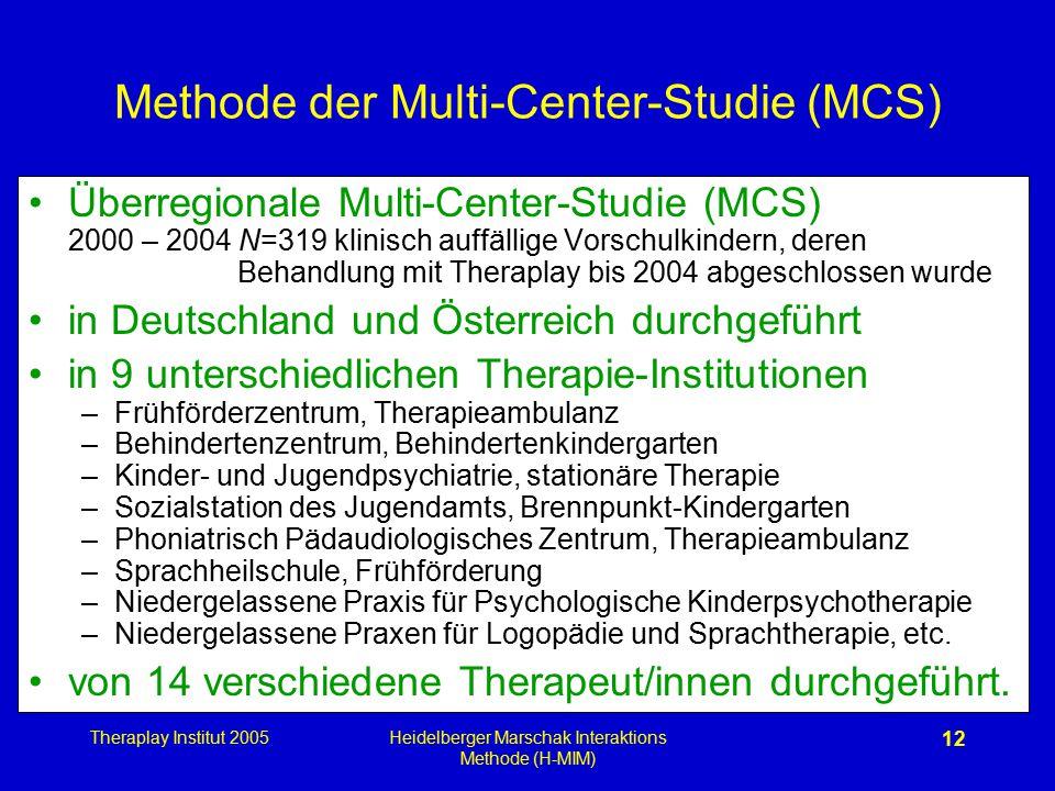 Theraplay Institut 2005Heidelberger Marschak Interaktions Methode (H-MIM) 12 Methode der Multi-Center-Studie (MCS) Überregionale Multi-Center-Studie (