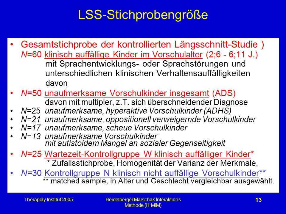 Theraplay Institut 2005Heidelberger Marschak Interaktions Methode (H-MIM) 13 LSS-Stichprobengröße Gesamtstichprobe der kontrollierten Längsschnitt-Stu