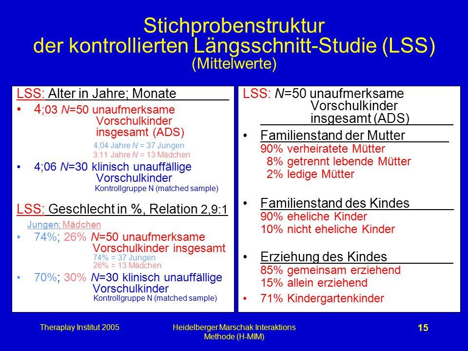 Theraplay Institut 2005Heidelberger Marschak Interaktions Methode (H-MIM) 15 Stichprobenstruktur der kontrollierten Längsschnitt-Studie (LSS) (Mittelw