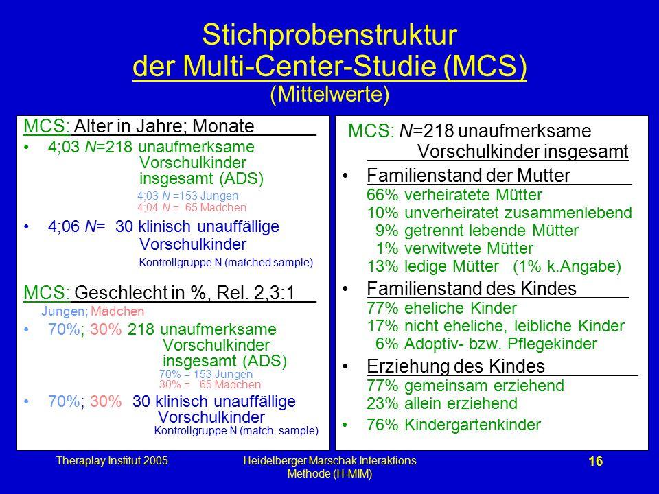 Theraplay Institut 2005Heidelberger Marschak Interaktions Methode (H-MIM) 16 Stichprobenstruktur der Multi-Center-Studie (MCS) (Mittelwerte) MCS: Alte