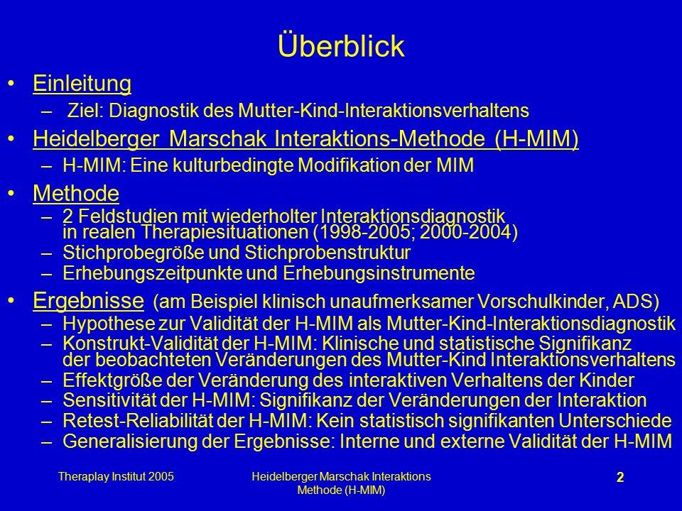 Theraplay Institut 2005Heidelberger Marschak Interaktions Methode (H-MIM) 2 Überblick Einleitung – Ziel: Diagnostik des Mutter-Kind-Interaktionsverhal