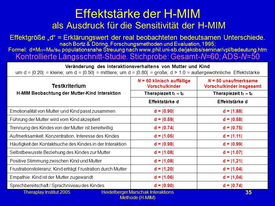 Theraplay Institut 2005Heidelberger Marschak Interaktions Methode (H-MIM) 35 Effektstärke der H-MIM als Ausdruck für die Sensitivität der H-MIM Effekt