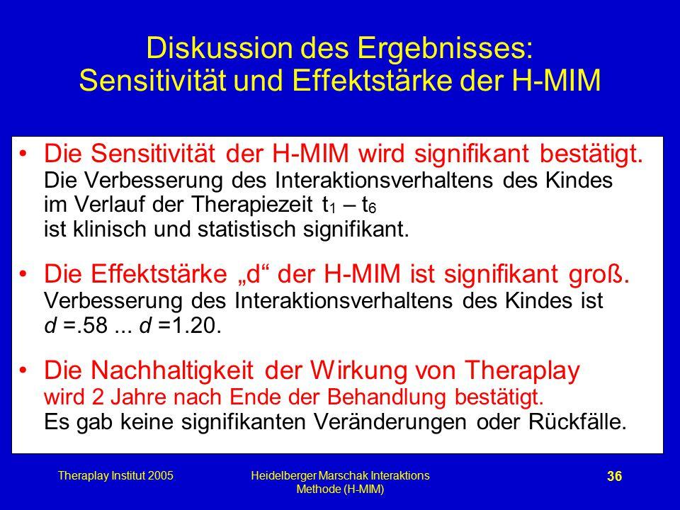 Theraplay Institut 2005Heidelberger Marschak Interaktions Methode (H-MIM) 36 Diskussion des Ergebnisses: Sensitivität und Effektstärke der H-MIM Die S