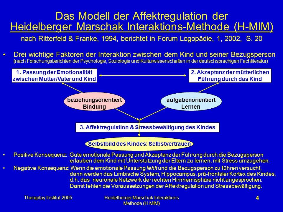 Theraplay Institut 2005Heidelberger Marschak Interaktions Methode (H-MIM) 4 Das Modell der Affektregulation der Heidelberger Marschak Interaktions-Met