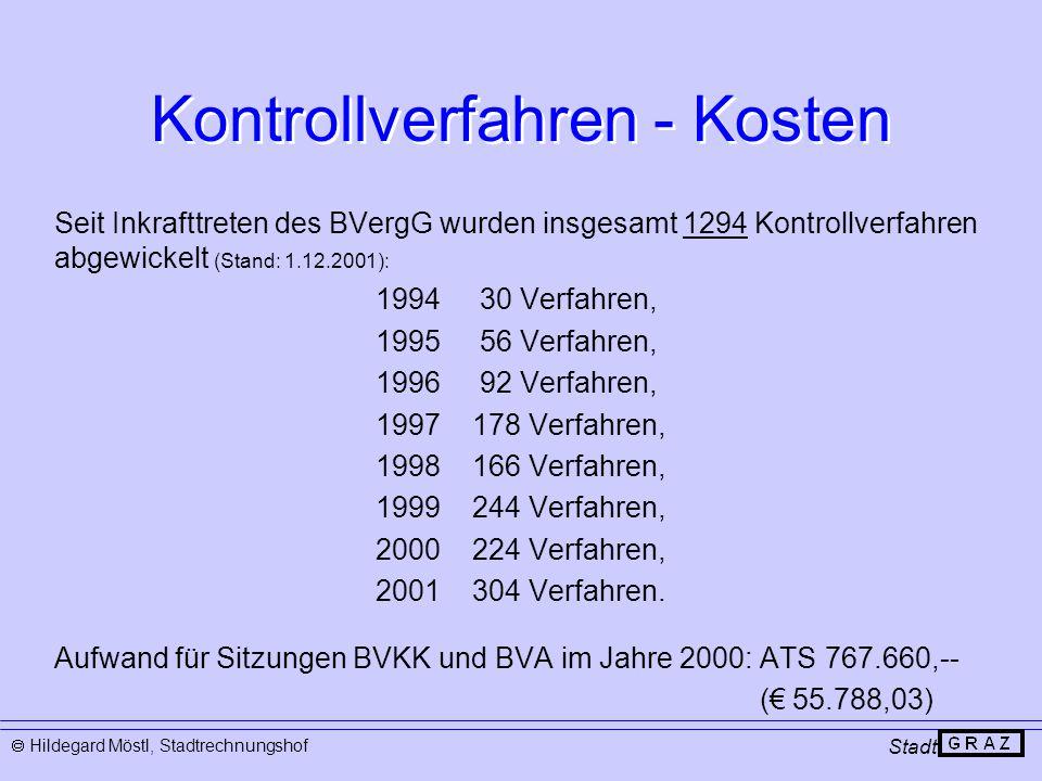 Kontrollverfahren - Kosten Stadt  Hildegard Möstl, Stadtrechnungshof Seit Inkrafttreten des BVergG wurden insgesamt 1294 Kontrollverfahren abgewickelt (Stand: 1.12.2001): 1994 30 Verfahren, 1995 56 Verfahren, 1996 92 Verfahren, 1997 178 Verfahren, 1998 166 Verfahren, 1999 244 Verfahren, 2000 224 Verfahren, 2001 304 Verfahren.