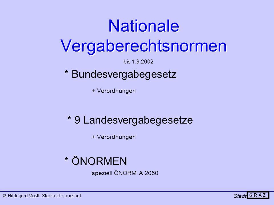 Nationale Vergaberechtsnormen bis 1.9.2002 * Bundesvergabegesetz + Verordnungen * 9 Landesvergabegesetze + Verordnungen * ÖNORMEN speziell ÖNORM A 205