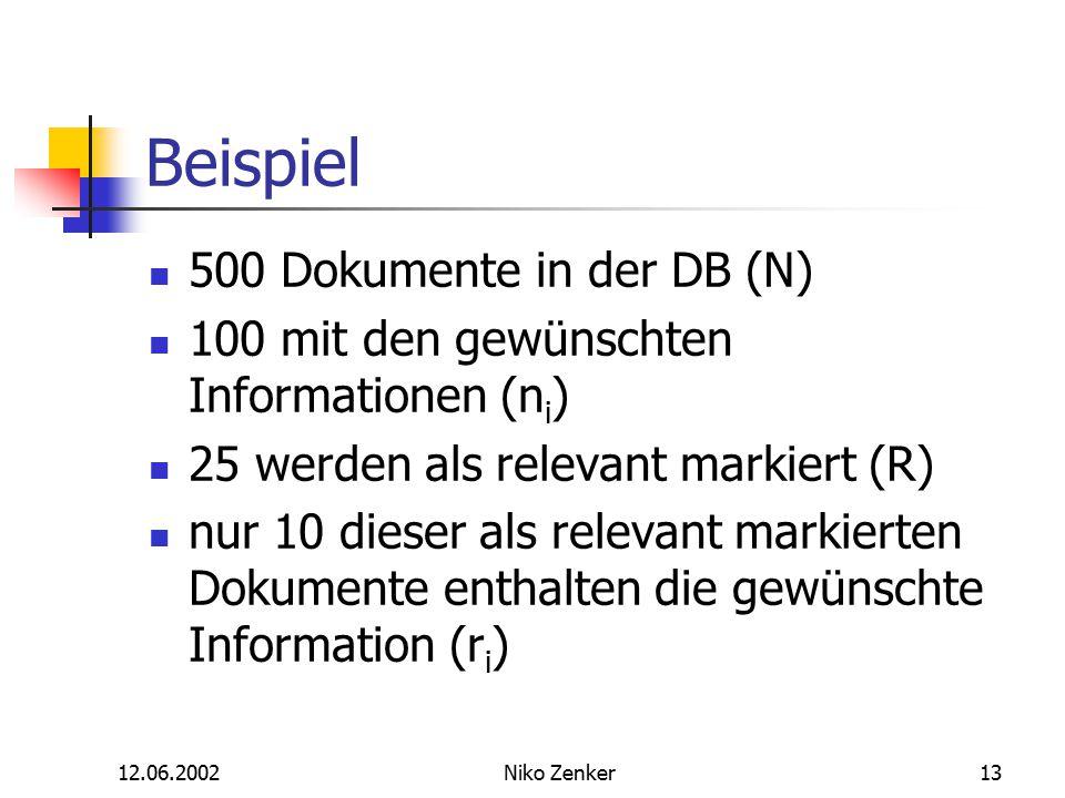 12.06.2002Niko Zenker13 Beispiel 500 Dokumente in der DB (N) 100 mit den gewünschten Informationen (n i ) 25 werden als relevant markiert (R) nur 10 dieser als relevant markierten Dokumente enthalten die gewünschte Information (r i )