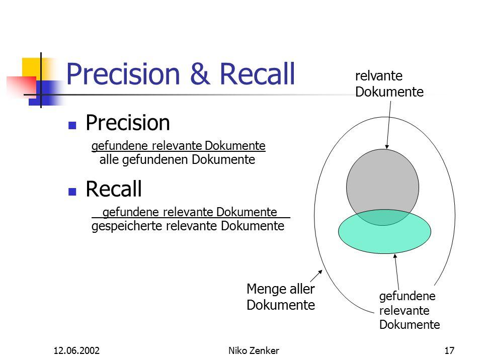 12.06.2002Niko Zenker17 Precision & Recall Precision gefundene relevante Dokumente alle gefundenen Dokumente Recall gefundene relevante Dokumente__ ge
