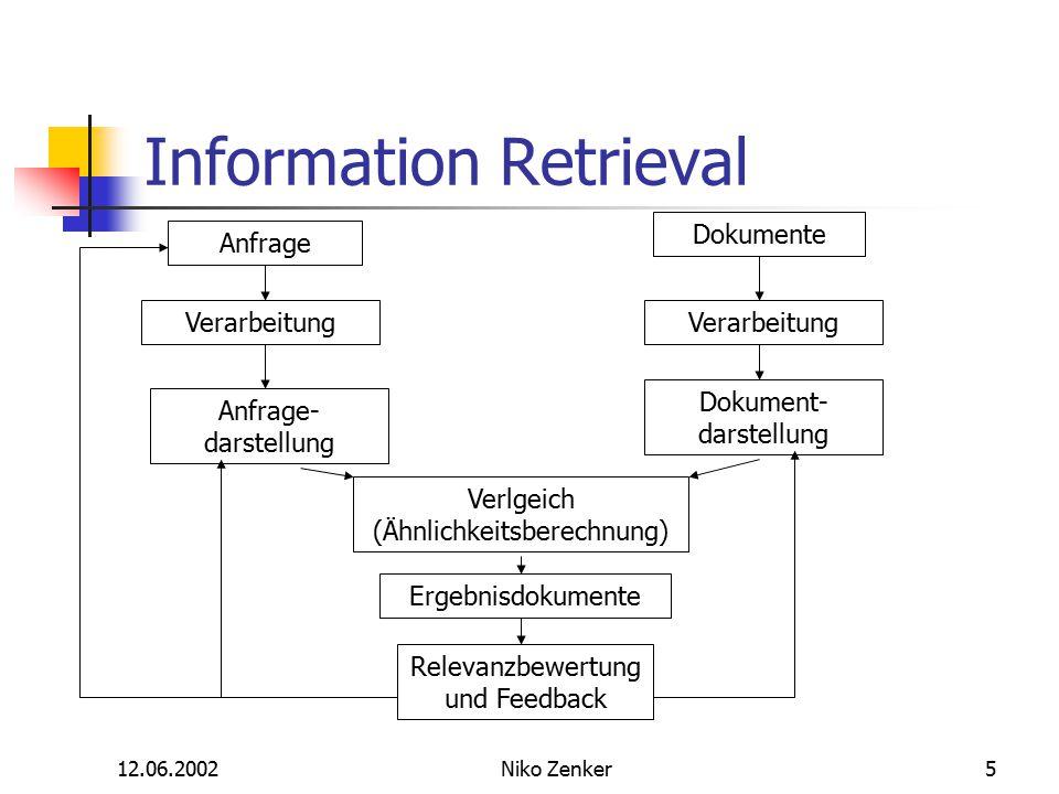 12.06.2002Niko Zenker5 Information Retrieval Anfrage Dokumente Verarbeitung Anfrage- darstellung Dokument- darstellung Verlgeich (Ähnlichkeitsberechnung) Ergebnisdokumente Relevanzbewertung und Feedback