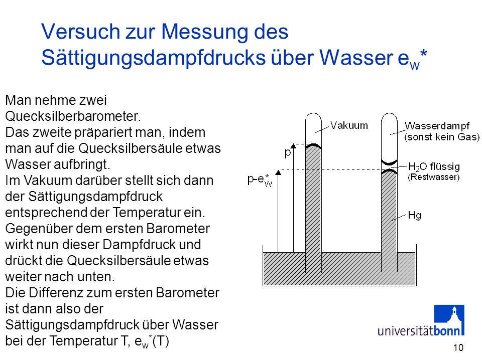 10 Versuch zur Messung des Sättigungsdampfdrucks über Wasser e w * Man nehme zwei Quecksilberbarometer. Das zweite präpariert man, indem man auf die Q