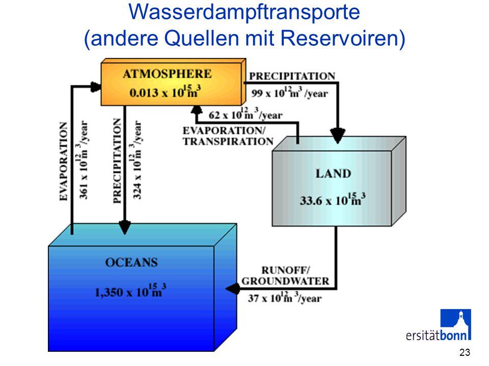 23 Wasserdampftransporte (andere Quellen mit Reservoiren)