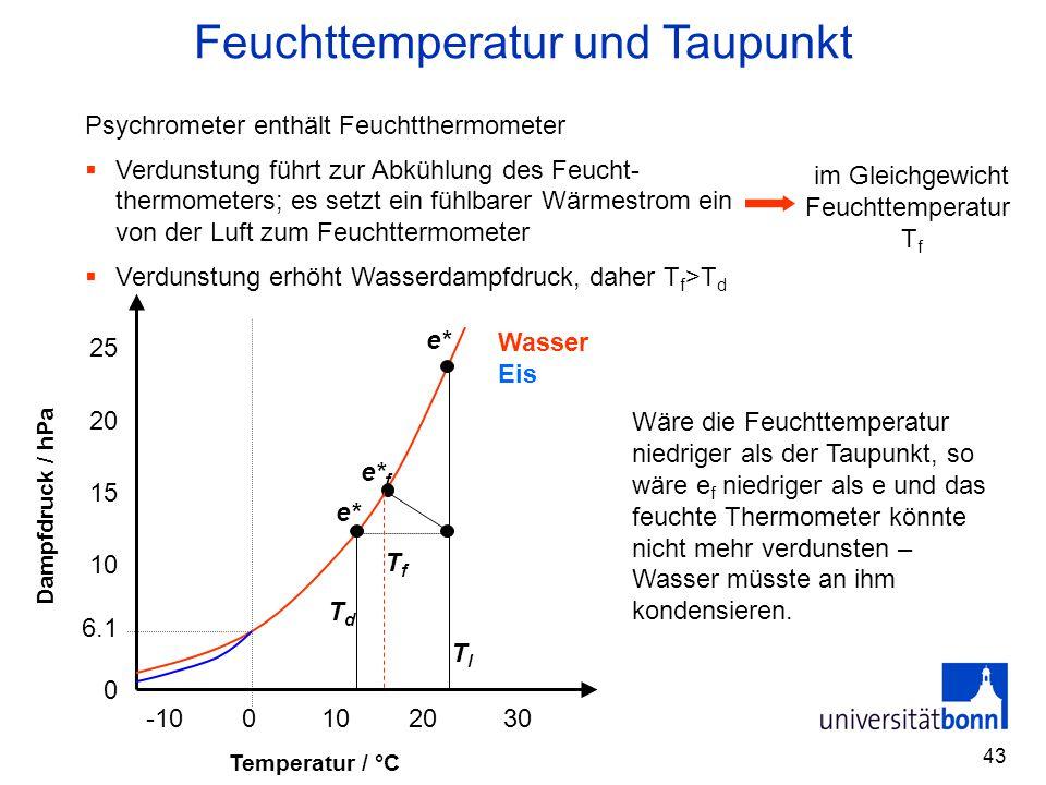 43 Psychrometer enthält Feuchtthermometer  Verdunstung führt zur Abkühlung des Feucht- thermometers; es setzt ein fühlbarer Wärmestrom ein von der Lu