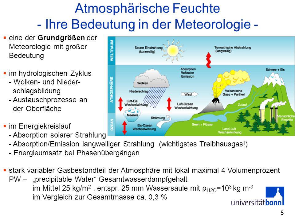 5 Atmosphärische Feuchte - Ihre Bedeutung in der Meteorologie -  eine der Grundgrößen der Meteorologie mit großer Bedeutung  im hydrologischen Zyklu