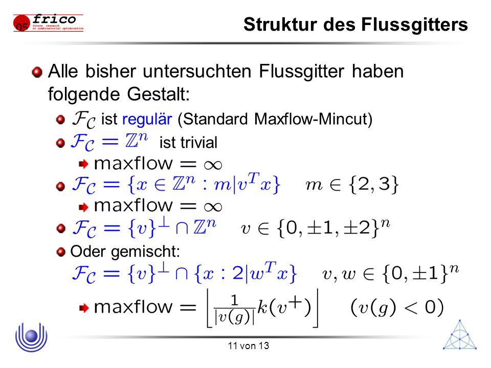 11 von 13 ***** Oder gemischt: Struktur des Flussgitters Alle bisher untersuchten Flussgitter haben folgende Gestalt: ist regulär (Standard Maxflow-Mincut) ist trivial