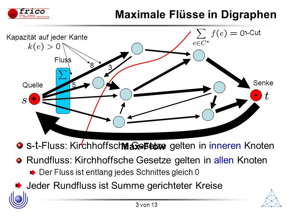 3 von 13 Maximale Flüsse in Digraphen + - Quelle Senke Max-Flow = Min-Cut Max-Flow Fluss s - t -Fluss: Kirchhoffsche Gesetze gelten in inneren Knoten Rundfluss: Kirchhoffsche Gesetze gelten in allen Knoten Der Fluss ist entlang jedes Schnittes gleich 0 Jeder Rundfluss ist Summe gerichteter Kreise 8 3 5 Kapazität auf jeder Kante