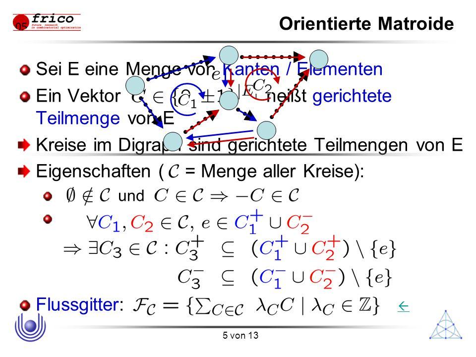 5 von 13 Orientierte Matroide Sei E eine Menge von Kanten / Elementen Ein Vektor heißt gerichtete Teilmenge von E Kreise im Digraph sind gerichtete Teilmengen von E Eigenschaften ( = Menge aller Kreise): und Flussgitter:  