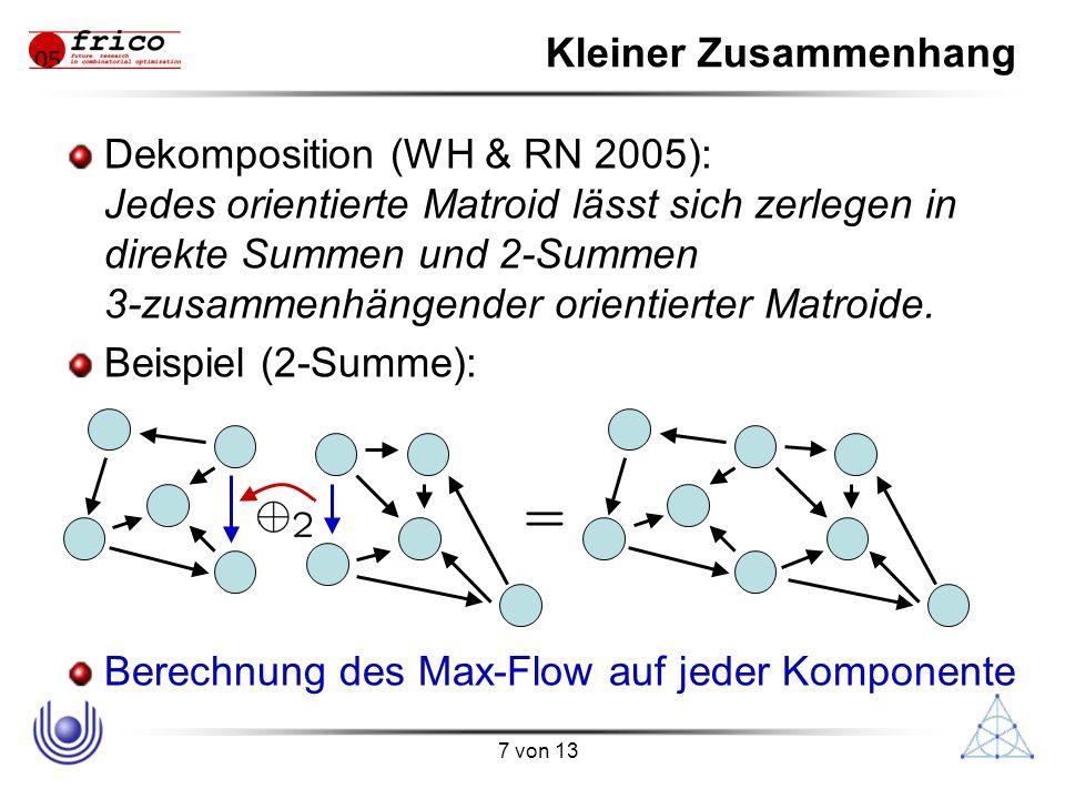 7 von 13 Kleiner Zusammenhang Dekomposition (WH & RN 2005): Jedes orientierte Matroid lässt sich zerlegen in direkte Summen und 2-Summen 3-zusammenhängender orientierter Matroide.