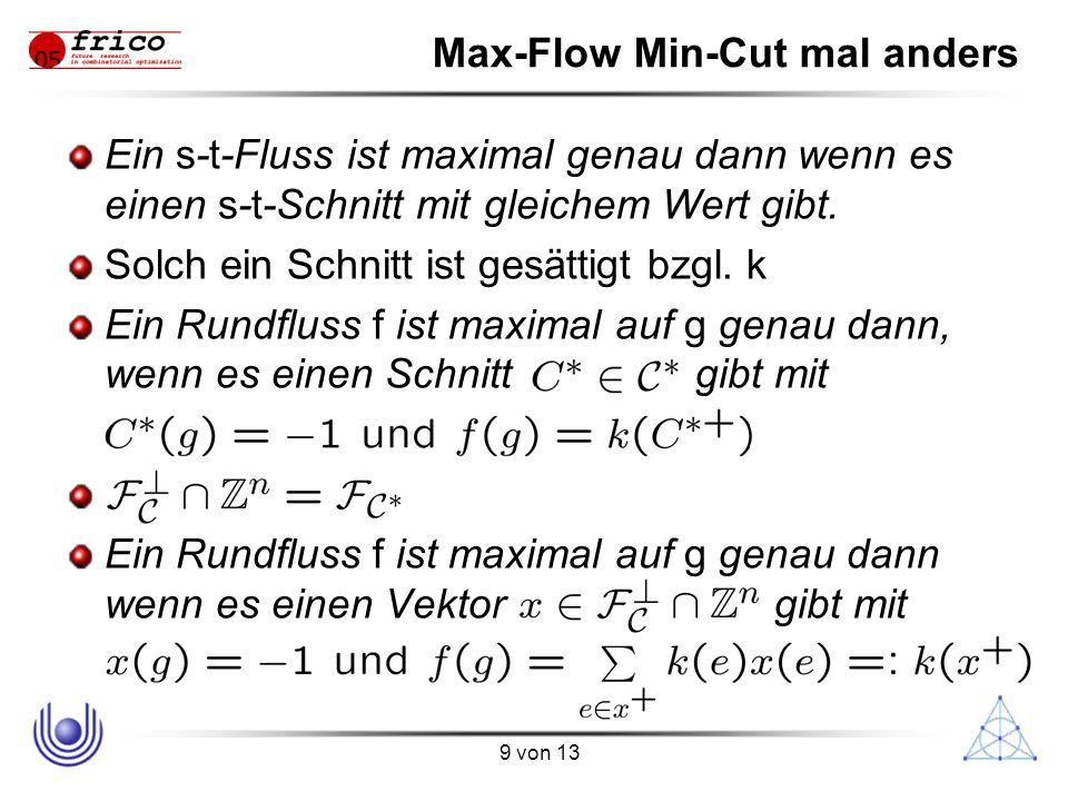 9 von 13 Max-Flow Min-Cut mal anders Ein s-t-Fluss ist maximal genau dann wenn es einen s-t-Schnitt mit gleichem Wert gibt.