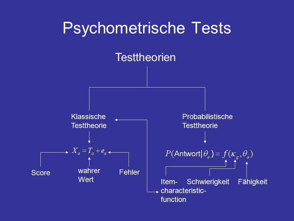 Psychometrische Tests Testtheorien Klassische Testtheorie Probabilistische Testtheorie Score wahrer Wert Fehler Item- characteristic- function SchwierigkeitFähigkeit