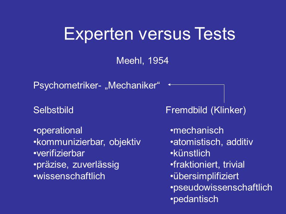 """Experten versus Tests Meehl, 1954 Psychometriker- """"Mechaniker SelbstbildFremdbild (Klinker) operational kommunizierbar, objektiv verifizierbar präzise, zuverlässig wissenschaftlich mechanisch atomistisch, additiv künstlich fraktioniert, trivial übersimplifiziert pseudowissenschaftlich pedantisch"""