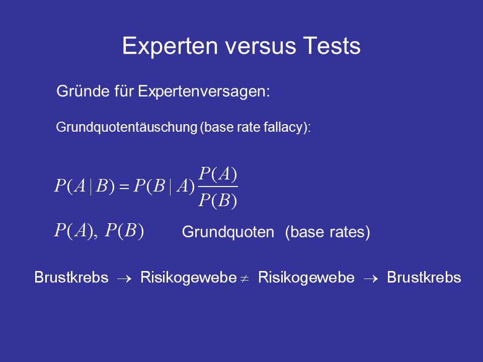 Experten versus Tests Gründe für Expertenversagen: Grundquotentäuschung (base rate fallacy): Grundquoten (base rates)