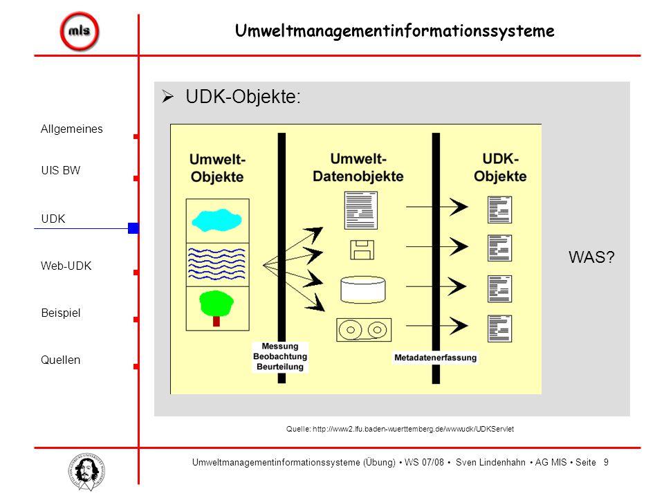 Allgemeines UIS BW UDK Beispiel Quellen Umweltmanagementinformationssysteme Web-UDK Umweltmanagementinformationssysteme (Übung) WS 07/08 Sven Lindenhahn AG MIS Seite10  Metadaten von Umwelt-Datenobjekte:  angewandte Messverfahren  Wann und wo wurden die Daten erstellt  In welcher Form stehen die Daten zur Verfügung.